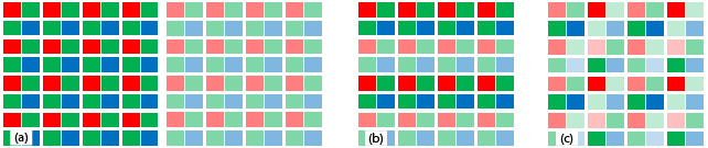 Fig. 1: Different techniques used to calculate an HDR image. (a) Time varying exposure: Two shots with different exposure times. (b) Spatially varying exposure: two image lines have different exposure times. (c) Spatially varying exposure: Another variant using four different exposure times.