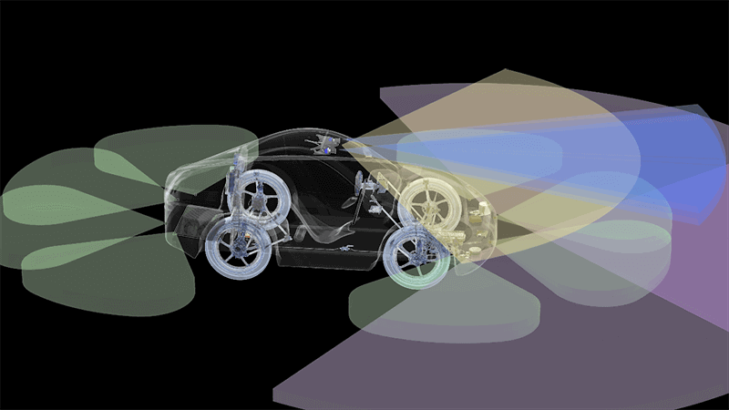 Illustration showing sensor coverage for the muc018: Various sensing techniques including camera-based data provide the 360-degree coverage necessary for autonomous driving.