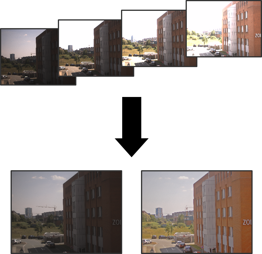 Generation of HDR images